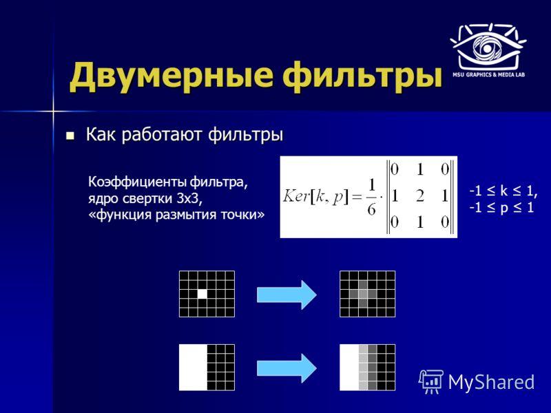 Двумерные фильтры Как работают фильтры Как работают фильтры Коэффициенты фильтра, ядро свертки 3x3, «функция размытия точки» -1 k 1, -1 p 1