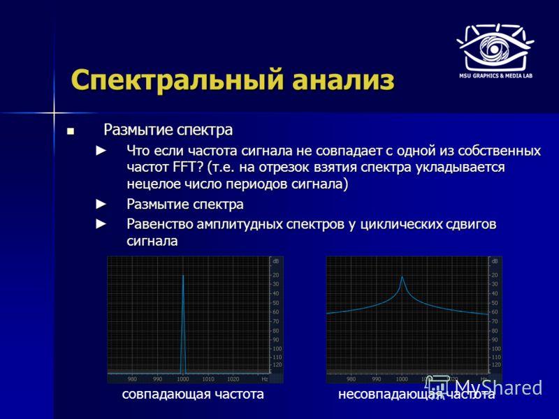 Спектральный анализ Размытие спектра Размытие спектра Что если частота сигнала не совпадает с одной из собственных частот FFT? (т.е. на отрезок взятия спектра укладывается нецелое число периодов сигнала) Что если частота сигнала не совпадает с одной