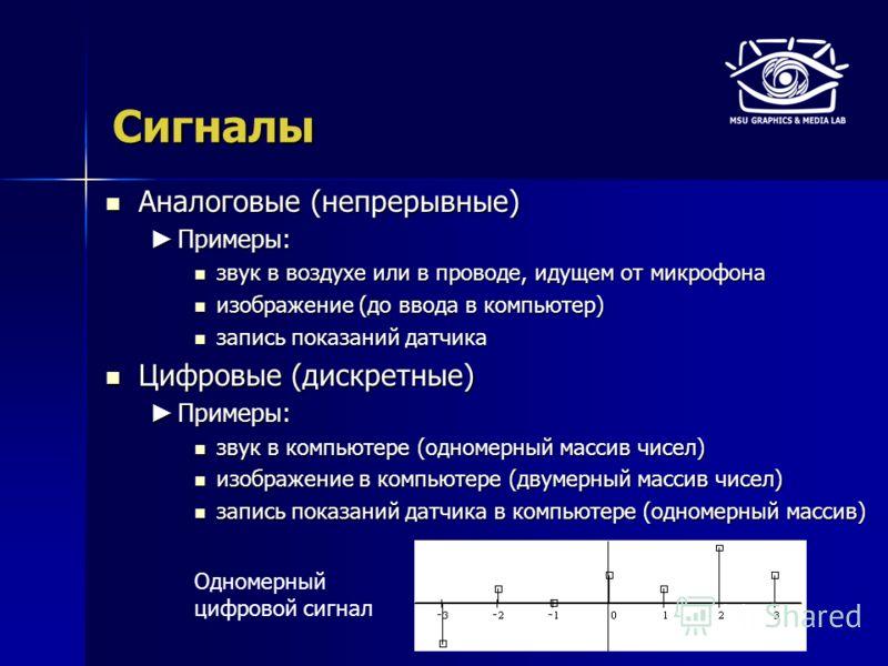 Сигналы Аналоговые (непрерывные) Аналоговые (непрерывные) Примеры: Примеры: звук в воздухе или в проводе, идущем от микрофона звук в воздухе или в проводе, идущем от микрофона изображение (до ввода в компьютер) изображение (до ввода в компьютер) запи