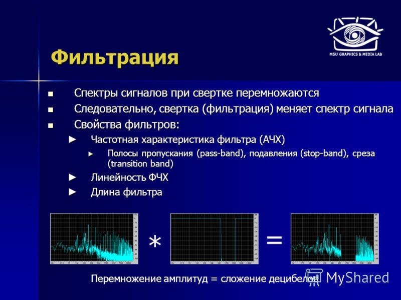 Фильтрация Спектры сигналов при свертке перемножаются Спектры сигналов при свертке перемножаются Следовательно, свертка (фильтрация) меняет спектр сигнала Следовательно, свертка (фильтрация) меняет спектр сигнала Свойства фильтров: Свойства фильтров: