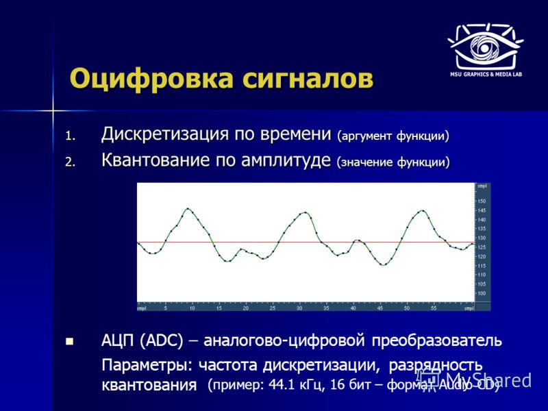 Оцифровка сигналов 1. Дискретизация по времени (аргумент функции) 2. Квантование по амплитуде (значение функции) АЦП (ADC) – аналогово-цифровой преобразователь Параметры: частота дискретизации, разрядность квантования (пример: 44.1 кГц, 16 бит – форм