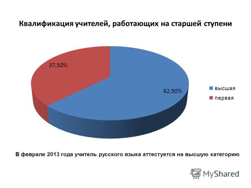 Квалификация учителей, работающих на старшей ступени В феврале 2013 года учитель русского языка аттестуется на высшую категорию