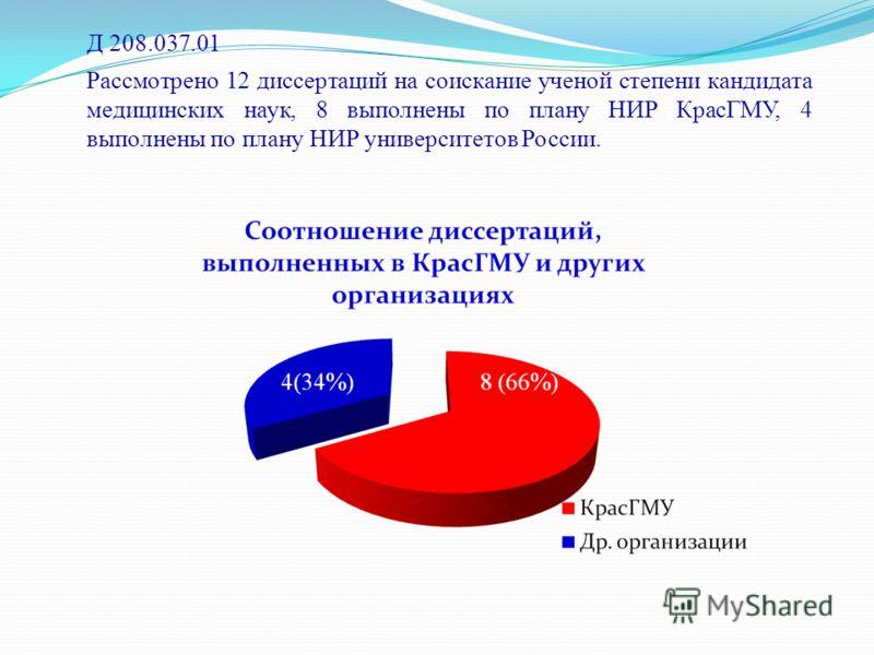 Рассмотрено 12 диссертаций на соискание ученой степени кандидата медицинских наук, 8 выполнены по плану НИР КрасГМУ, 4 выполнены по плану НИР университетов России.