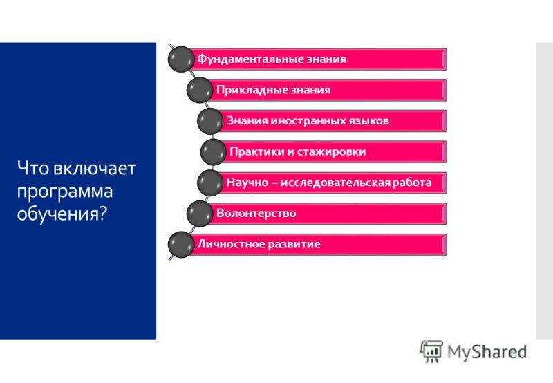 Что включает программа обучения? Фундаментальные знания Прикладные знания Знания иностранных языков Практики и стажировки Научно – исследовательская работа Волонтерство Личностное развитие