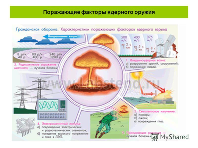 Поражающие факторы ядерного оружия