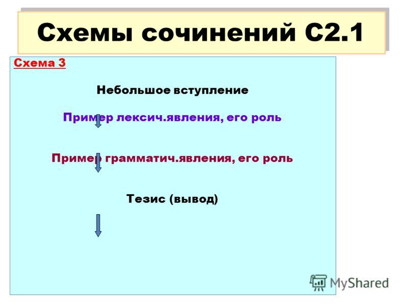 Схемы сочинений С2.1 Схема 3 Небольшое вступление Пример лексич.явления, его роль Пример грамматич.явления, его роль Тезис (вывод)