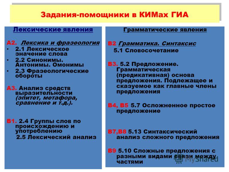 Задания-помощники в КИМах ГИА Лексические явления А2. Лексика и фразеология 2.1 Лексическое значение слова 2.2 Синонимы. Антонимы. Омонимы 2.3 Фразеологические обороты А3. Анализ средств выразительности (эпитет, метафора, сравнение и т.д.). В1. 2.4 Г