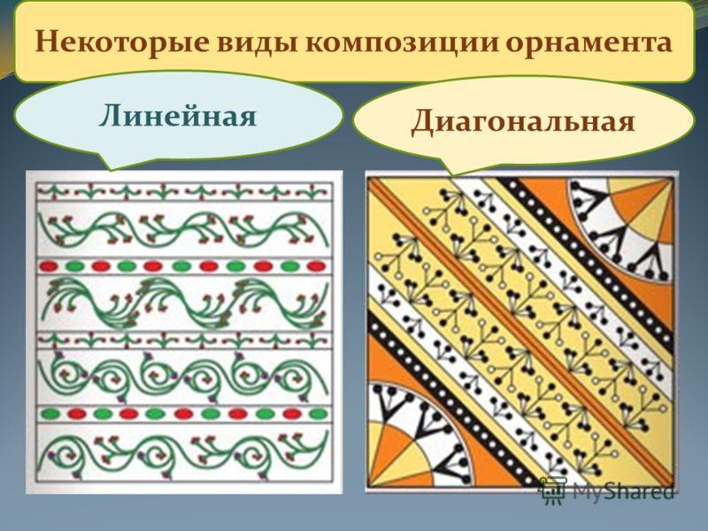 Некоторые виды композиции орнамента Линейная Диагональная