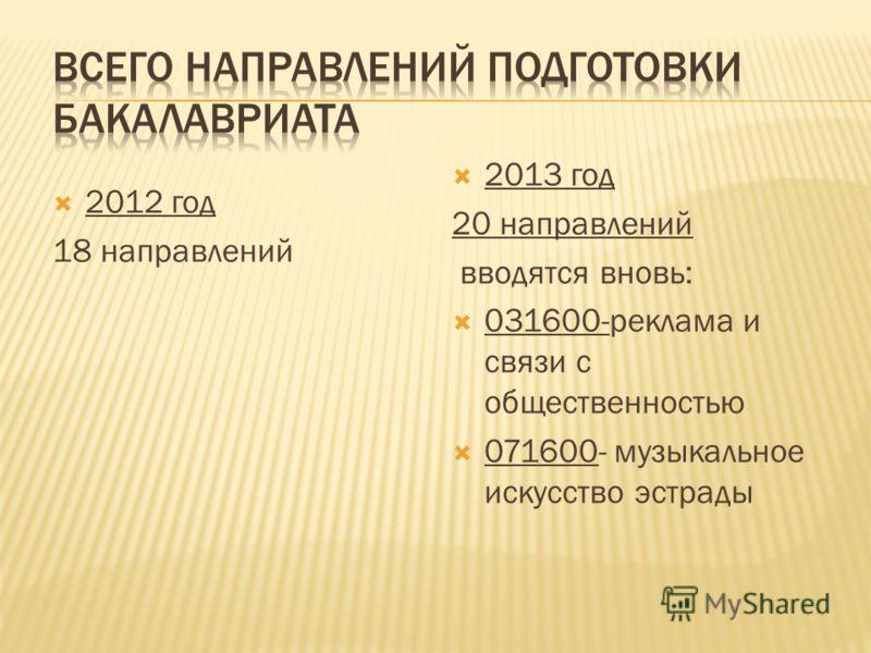 2012 год 18 направлений 2013 год 20 направлений вводятся вновь: 031600-реклама и связи с общественностью 071600- музыкальное искусство эстрады