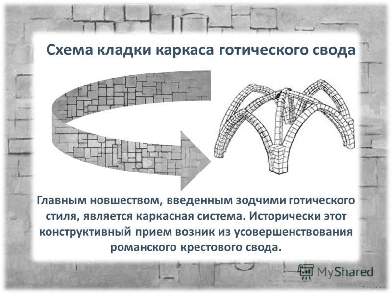 Схема кладки каркаса готического свода Главным новшеством, введенным зодчими готического стиля, является каркасная система. Исторически этот конструктивный прием возник из усовершенствования романского крестового свода.