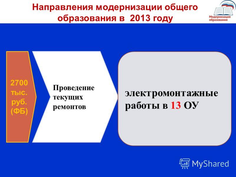 2700 тыс. руб. (ФБ) Проведение текущих ремонтов электромонтажные работы в 13 ОУ Направления модернизации общего образования в 2013 году