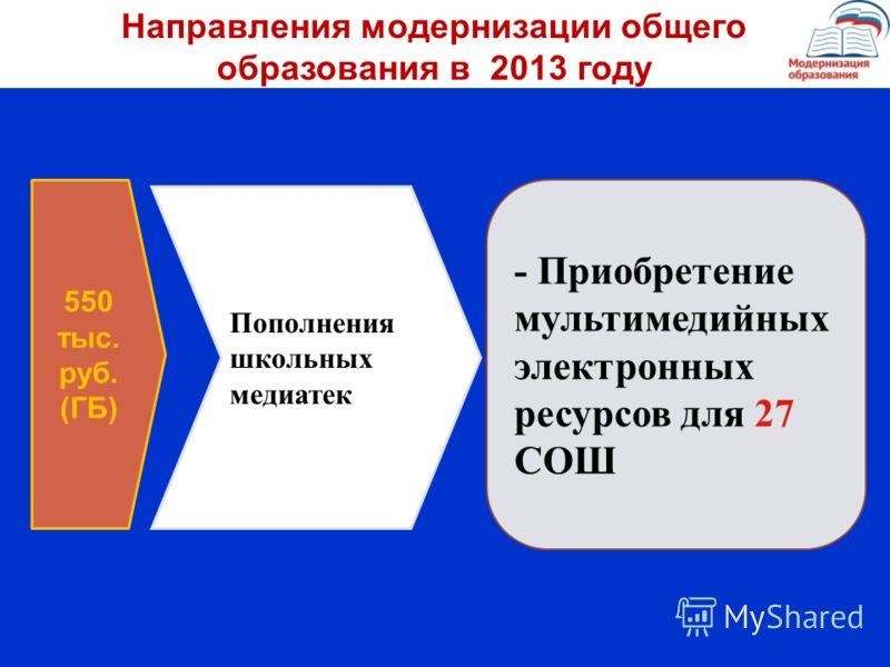 - Приобретение мультимедийных электронных ресурсов для 27 СОШ 550 тыс. руб. (ГБ) Пополнения школьных медиатек Направления модернизации общего образования в 2013 году