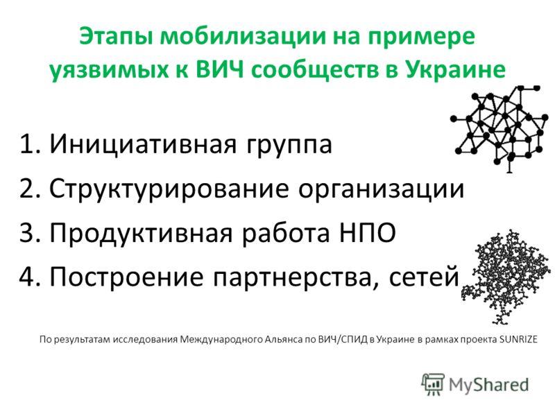 Этапы мобилизации на примере уязвимых к ВИЧ сообществ в Украине 1. Инициативная группа 2. Структурирование организации 3. Продуктивная работа НПО 4. Построение партнерства, сетей По результатам исследования Международного Альянса по ВИЧ/СПИД в Украин
