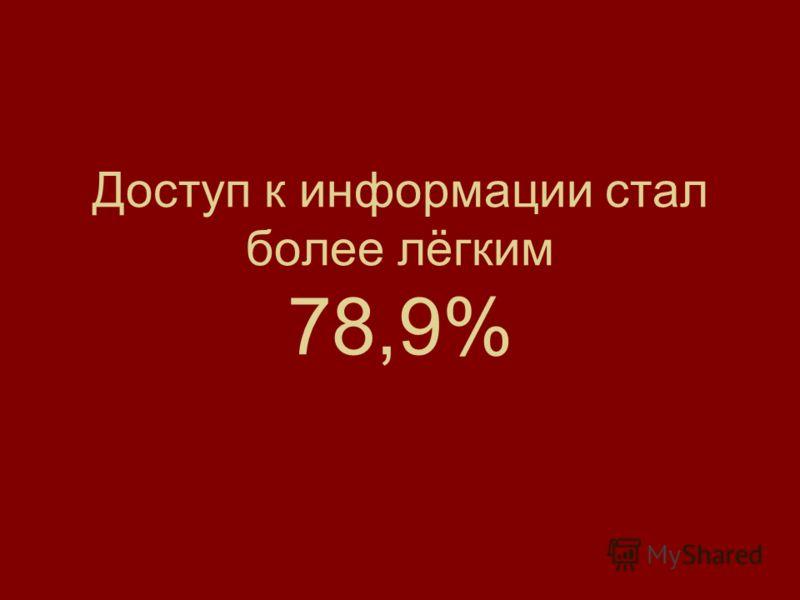 Доступ к информации стал более лёгким 78,9%