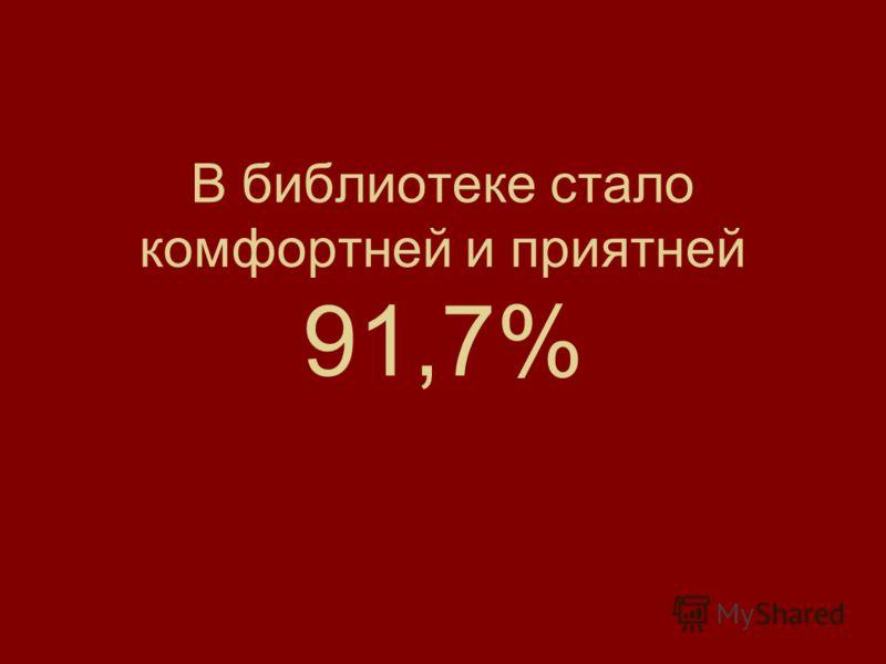В библиотеке стало комфортней и приятней 91,7%