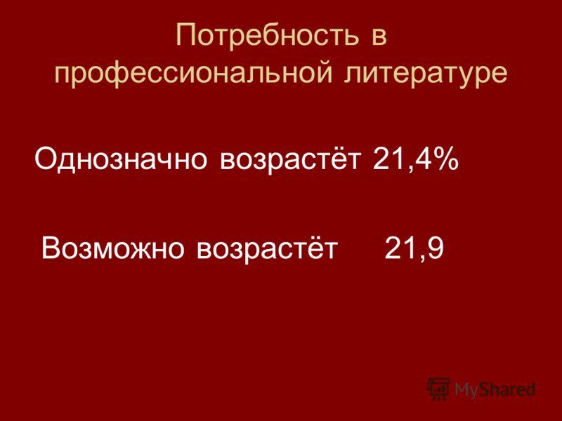 Потребность в профессиональной литературе Однозначно возрастёт 21,4% Возможно возрастёт 21,9