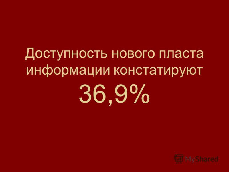 Доступность нового пласта информации констатируют 36,9%