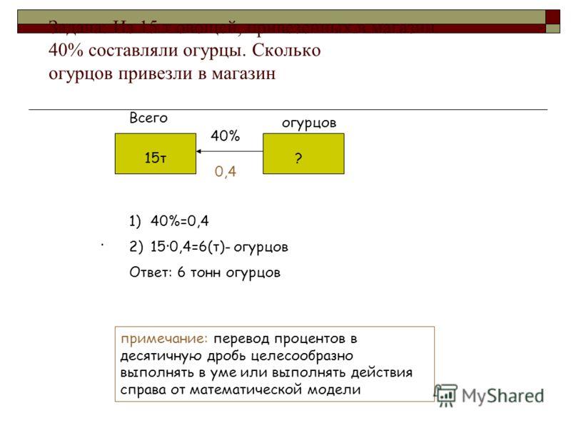Задача: Из 15 т овощей, привезенных в магазин 40% составляли огурцы. Сколько огурцов привезли в магазин · Всего огурцов 15т? 40% 0,4 1)40%=0,4 2)15·0,4=6(т)- огурцов Ответ: 6 тонн огурцов примечание: перевод процентов в десятичную дробь целесообразно