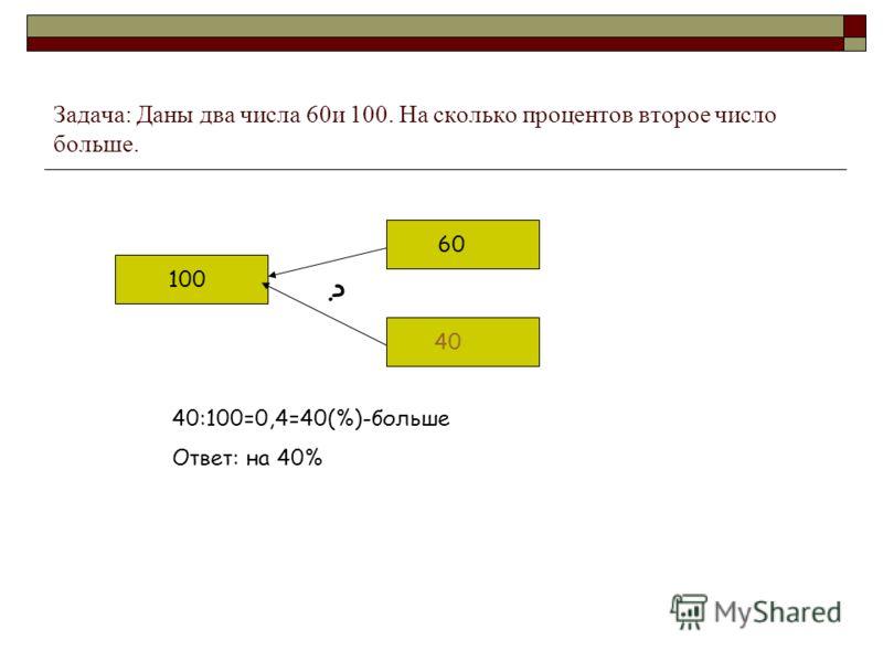 Задача: Даны два числа 60и 100. На сколько процентов второе число больше. 100 60 40 ? 40:100=0,4=40(%)-больше Ответ: на 40%