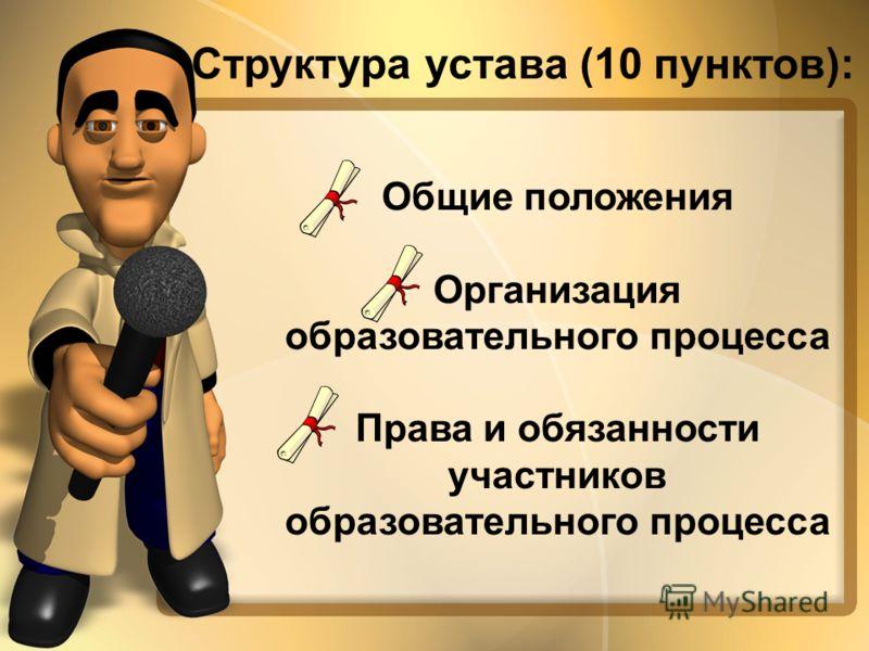 Структура устава (10 пунктов): Общие положения Организация образовательного процесса Права и обязанности участников образовательного процесса