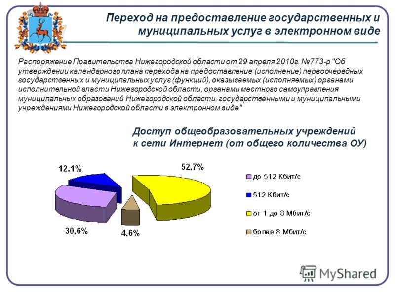 Переход на предоставление государственных и муниципальных услуг в электронном виде Распоряжение Правительства Нижегородской области от 29 апреля 2010г. 773-р