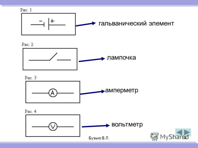Бузько В.Л.4 гальванический элемент лампочка амперметр вольтметр