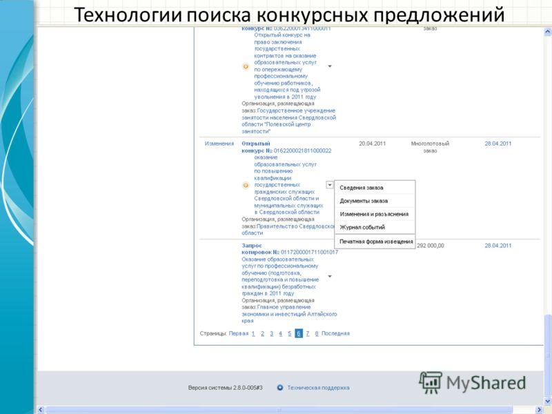 Технологии поиска конкурсных предложений