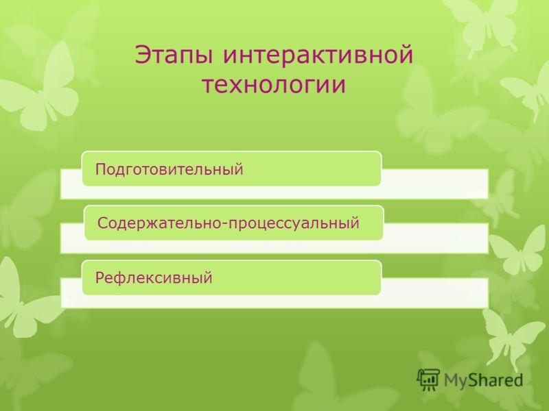 Этапы интерактивной технологии ПодготовительныйСодержательно-процессуальныйРефлексивный