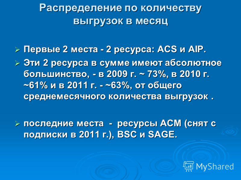 Распределение по количеству выгрузок в месяц Первые 2 места - 2 ресурса: ACS и AIP. Первые 2 места - 2 ресурса: ACS и AIP. Эти 2 ресурса в сумме имеют абсолютное большинство, - в 2009 г. ~ 73%, в 2010 г. ~61% и в 2011 г. - ~63%, от общего среднемесяч