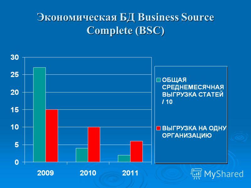Экономическая БД Business Source Complete (BSC)