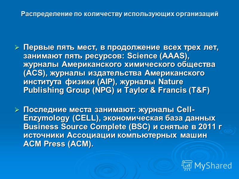 Распределение по количеству использующих организаций Первые пять мест, в продолжение всех трех лет, занимают пять ресурсов: Science (AAAS), журналы Американского химического общества (ACS), журналы издательства Американского института физики (AIP), ж