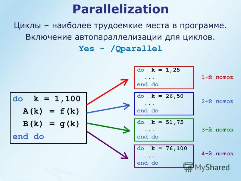 Parallelization Циклы – наиболее трудоемкие места в программе. Включение автопараллелизации для циклов. Yes - /Qparallel do k = 1,100 A(k) = f(k) B(k) = g(k) end do do k = 1,25... end do do k = 26,50... end do do k = 51,75... end do do k = 76,100...