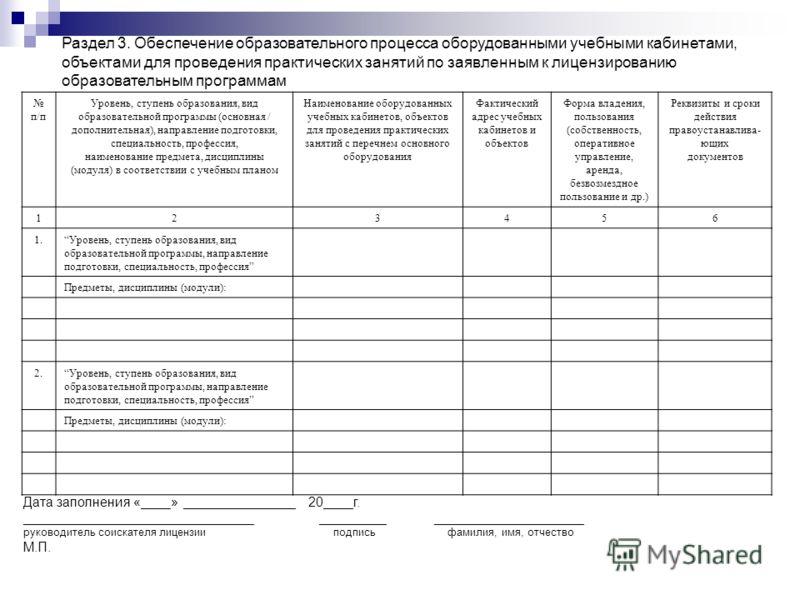 Раздел 3. Обеспечение образовательного процесса оборудованными учебными кабинетами, объектами для проведения практических занятий по заявленным к лицензированию образовательным программам п/п Уровень, ступень образования, вид образовательной программ