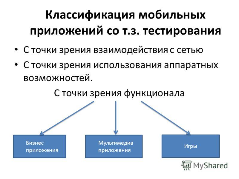 Классификация мобильных приложений cо т.з. тестирования С точки зрения взаимодействия с сетью С точки зрения использования аппаратных возможностей. С точки зрения функционала Бизнес приложения Мультимедиа приложения Игры