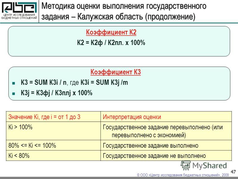 © ООО «Центр исследования бюджетных отношений», 2009 47 Методика оценки выполнения государственного задания – Калужская область (продолжение) Коэффициент К2 К2 = К2ф / К2пл. x 100% Коэффициент К3 К3 = SUM К3i / n, где К3i = SUM К3j /m К3j = К3фj / К3