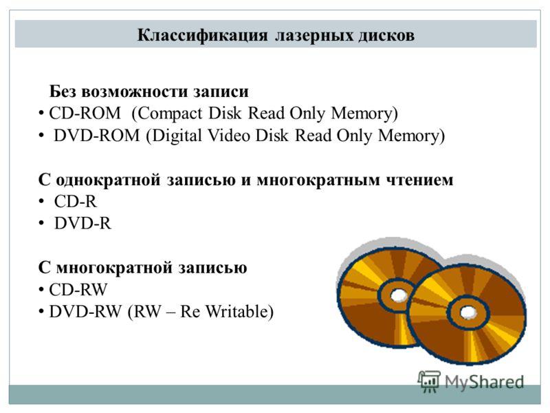 Классификация лазерных дисков Без возможности записи CD-ROM (Compact Disk Read Only Memory) DVD-ROM (Digital Video Disk Read Only Memory) С однократной записью и многократным чтением CD-R DVD-R С многократной записью CD-RW DVD-RW (RW – Re Writable)