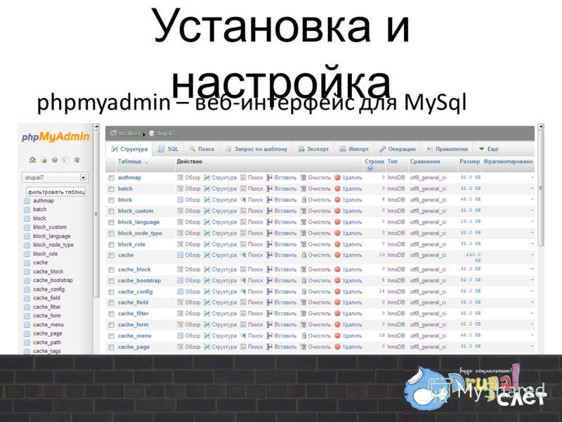 phpmyadmin – веб-интерфейс для MySql