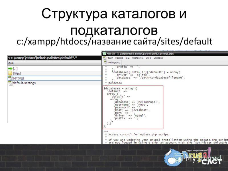 Структура каталогов и подкаталогов c:/xampp/htdocs/название сайта/sites/default