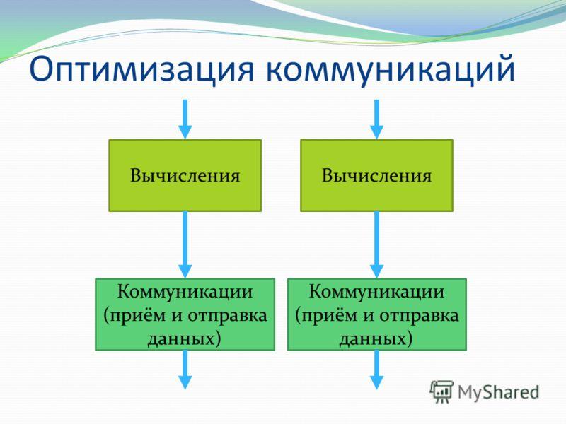 Оптимизация коммуникаций Вычисления Коммуникации (приём и отправка данных)