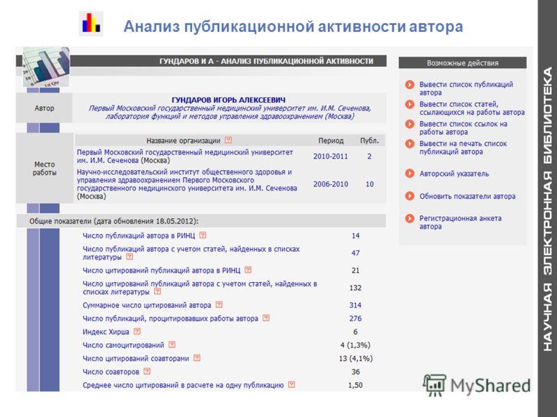 14 Анализ публикационной активности автора