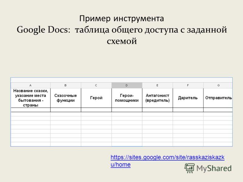 Пример инструмента Google Docs: таблица общего доступа с заданной схемой https://sites.google.com/site/rasskaziskazk u/home