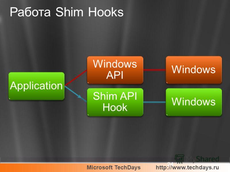Microsoft TechDayshttp://www.techdays.ru Работа Shim Hooks 24 Application Windows API Windows Shim API Hook Windows
