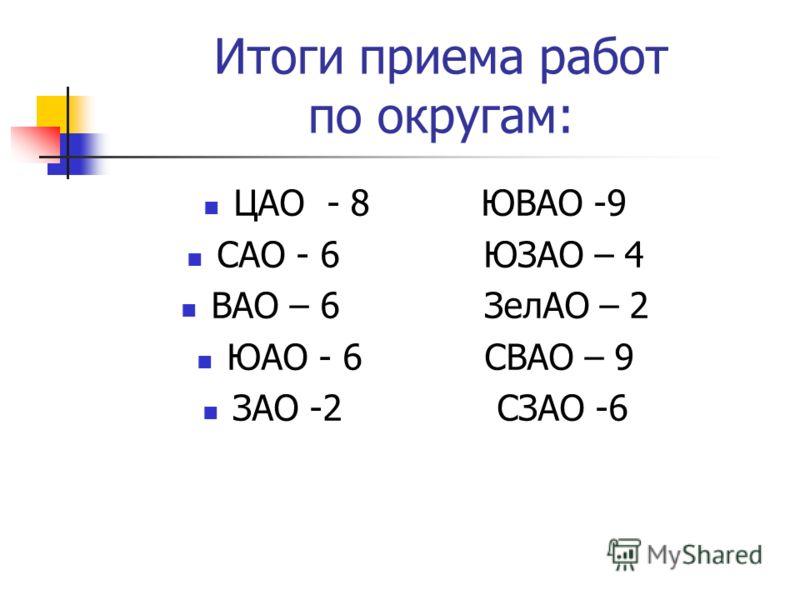 Итоги приема работ по округам: ЦАО - 8 ЮВАО -9 САО - 6 ЮЗАО – 4 ВАО – 6 ЗелАО – 2 ЮАО - 6 СВАО – 9 ЗАО -2 СЗАО -6