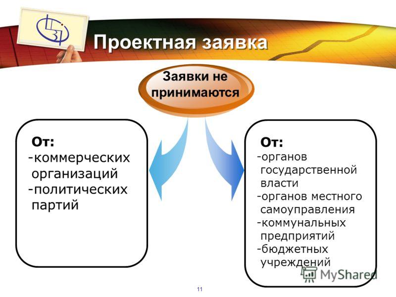 LOGO 11 От: -коммерческих организаций -политических партий Заявки не принимаются Проектная заявка От: -органов государственной власти -органов местного самоуправления -коммунальных предприятий -бюджетных учреждений