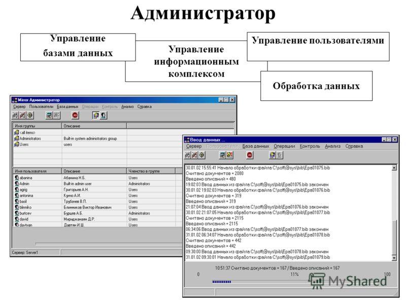 Администратор Управление информационным комплексом Управление пользователями Управление базами данных Обработка данных