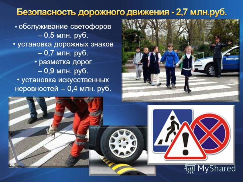 обслуживание светофоров – 0,5 млн. руб. установка дорожных знаков – 0,7 млн. руб. разметка дорог – 0,9 млн. руб. установка искусственных неровностей – 0,4 млн. руб.
