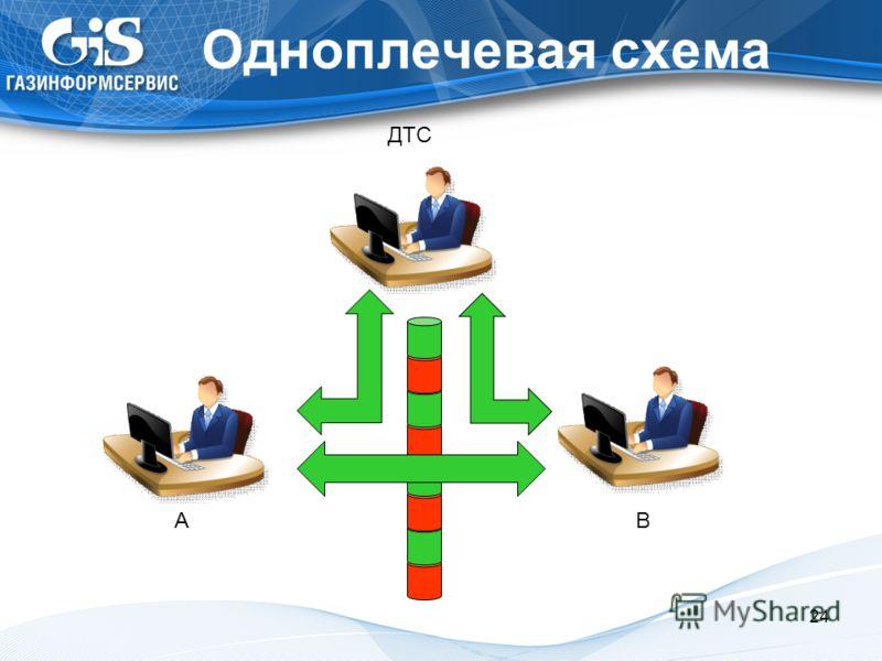 Одноплечевая схема 24 АB ДТС