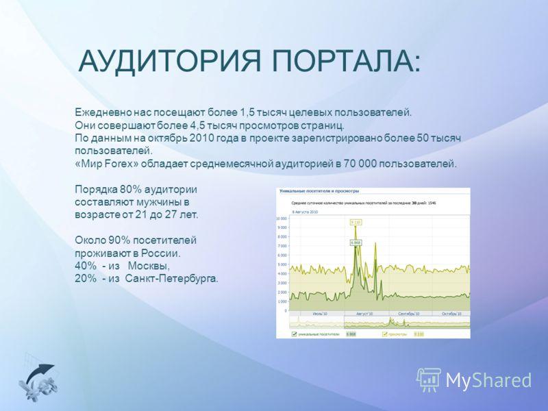 Ежедневно нас посещают более 1,5 тысяч целевых пользователей. Они совершают более 4,5 тысяч просмотров страниц. По данным на октябрь 2010 года в проекте зарегистрировано более 50 тысяч пользователей. «Мир Forex» обладает среднемесячной аудиторией в 7