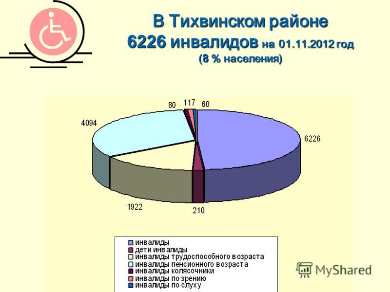 В Тихвинском районе 6226 инвалидов на 01.11.2012 год ( 8 % населения)