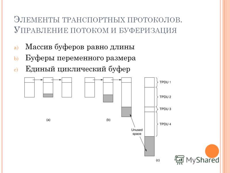 Э ЛЕМЕНТЫ ТРАНСПОРТНЫХ ПРОТОКОЛОВ. У ПРАВЛЕНИЕ ПОТОКОМ И БУФЕРИЗАЦИЯ a) Массив буферов равно длины b) Буферы переменного размера c) Единый циклический буфер